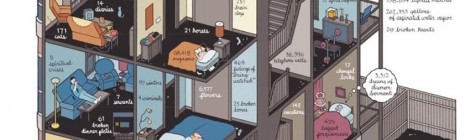 Chris Ware (The Bat Segundo Show)