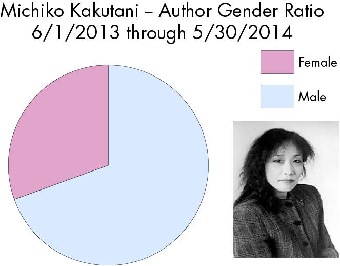 kakutani-graph